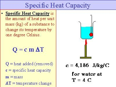 what are the various properties of a substance that determine its heat capacity Doubling the amount of substance in a body doubles its heat capacity  substances these two factors determine different specific heat properties.